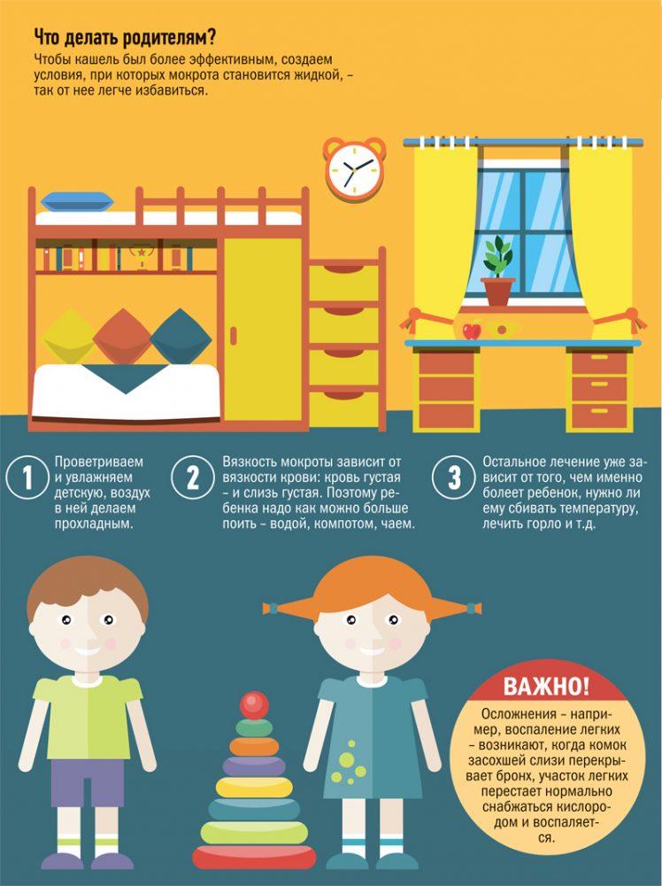 рекомендация при кашле у детей