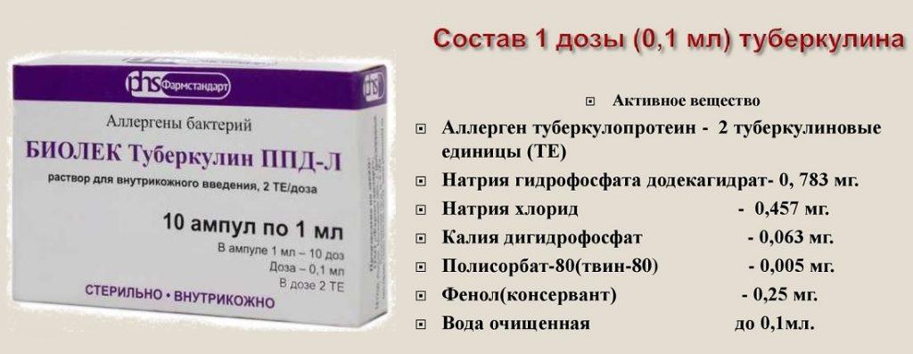 состав туберкулина
